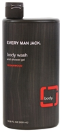 Body Wash and Shower Gel