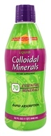 Liquid Colloidal Minerals Rapid Absorption