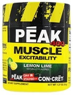 Peak 400 Muscle Excitability