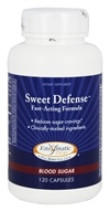 Sweet Defense Fast-Acting Formula