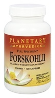 Full Spectrum Forskohlii