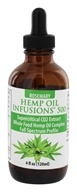 Cannibidiol Rich Hemp Oil With Supercritical CO2 Rosemary Oil