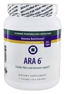 Genoma Nutritionals ARA 6