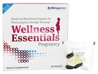 Wellness Essentials for Pregnancy
