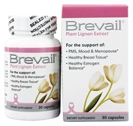 Proactive Breast Health