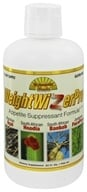 WeightWizerPro Appetite Suppressant Formula