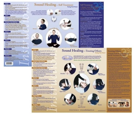 """DROPPED: Sound Universe - Ohm Therapeutics Sound Healing Tuning Fork Primer Chart Laminated 2-Sided - 11"""" x 17"""" CLEARANCE PRICED"""