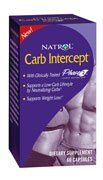 DROPPED: Natrol - Carb Intercept Phase 2