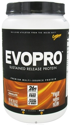 DROPPED: Cytosport - EvoPro Sustained Release Protein Chocolate - 38.4 oz. CLEARANCE PRICED