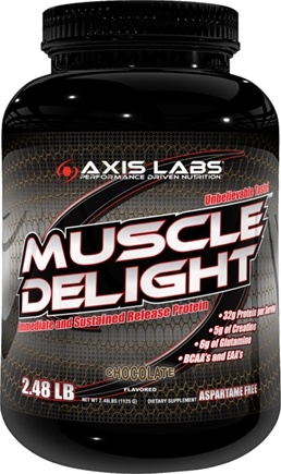 DROPPED: Axis Labs - Muscle Delight Protein Powder Chocolate - 2.48 lbs. CLEARANCE PRICED